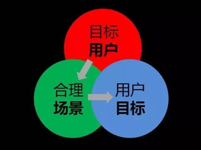 weixinzhuanqian